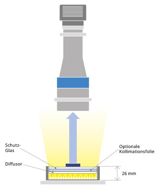 Beleuchtungsstruktur